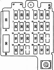 96 s10 fuse panel diagram fuse diagram locate fuses that operate items i need the fuse