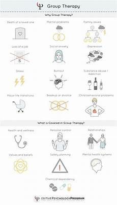 group therapy 32 activities worksheets and discussion topics for adults and