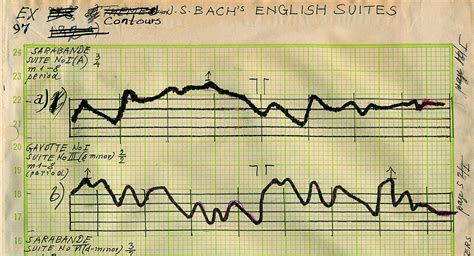 Harmonielehre Schoenberg