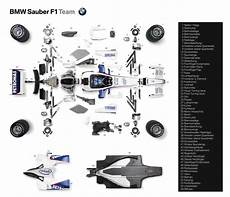 f1 bmw engine diagram 2007 bmw sauber f1 exploded view exploded view race engines formula one