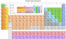 chemistry drawings