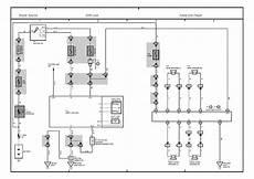 2001 toyota echo fuse box diagram