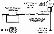 repair guides troubleshooting specifications understanding and troubleshooting
