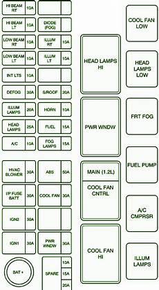 2004 Chevy Aveo Fuse Box Diagram Circuit Wiring Diagrams