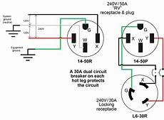nema l14 20 wiring diagram when using a leg