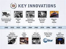 evolution of cars time thanks cadillac for the electric self starter now 100