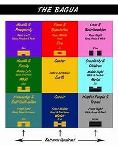 feng shui farben feng shui farben und ihre bedeutung in unserem lebensraum