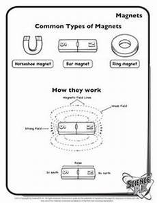 science worksheets magnets 12297 magnetism activities from superteacherworksheets which magnets will attract and which ones