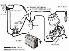 Image Result For 351 Starter Wiring Ignition