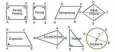 Rumus Luas Dan Keliling Bangun Datar Matematika
