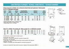 radiateur electrique thermor mode d emploi notice thermor chauffe eau petites capacites trouver une