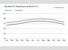 average winter temp in michigan