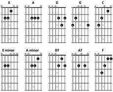 Is It Possible To Solder Guitar Chords With A 30 Watt