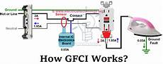 Nec Gfci Circuit Breaker Wiring Diagram by Ground Fault Circuit Interrupter Fundamentals What A Gfci
