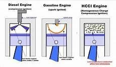 Diesel Benzin Unterschied - der unterschied otto diesel hcci der hcci motor aus