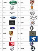 Automobile Industry Through My Eyes Car Company / Brand Logos