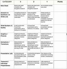 biomes worksheets middle school