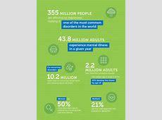 World Health Organization-World Health Organization Internship