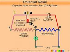 Potential Relay Start Capacitor Run Motor With Capacitor