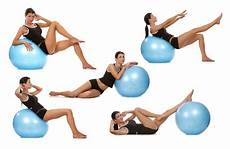 Ballon Pour Le Le Pilates Securemax Sissel Swiss