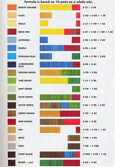 color chart color mixing chart painting techniques painting