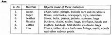 worksheets on sorting materials into groups class 6 7855 ncert solutions for class 6 science chapter 4 sorting materials into groups