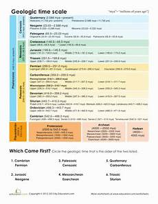 earth science geologic history worksheet 13315 geologic time periods earth science lessons science worksheets earth space science