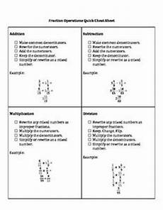 fractions for dummies cheat sheet fractions cheat sheets