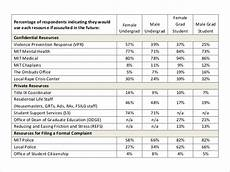 excel survey analysis template mexhardware com