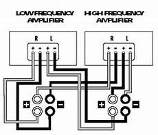 home theater network s bi ing and bi wiring