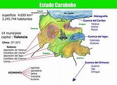 dibujo de los simbolos naturales del estado carabobo la cordillera central geograf 237 a de venezuela oggisioggino s blog