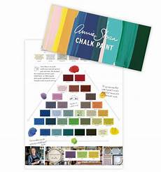 ten easy rules of color chart for