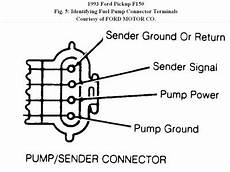 1993 ford explorer fuel wiring diagram wiring for the fuel sending unit v8 four wheel drive automatic 94