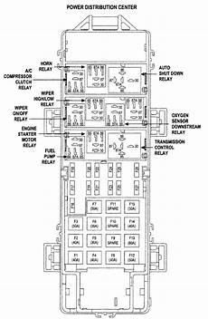 2002 jeep fuse diagram 2002 jeep grand fuse diagrams ricks free auto repair advice ricks free auto repair