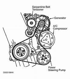 Belt Diagram Audi Tt Audi Tt Chevrolet Aveo Belt