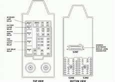 98 ford expedition wiring schematic 98 ford expedition fuse panel diagram wiring diagram and schematic diagram images