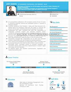 naukri com search resume for free