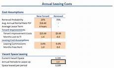 leasing costs calculator real property metrics inc