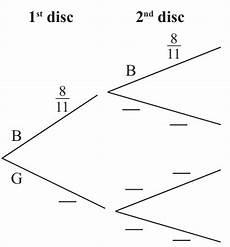 probability worksheet igcse 5803 igcse o level mathematics important questions worksheet probability qusais tuition