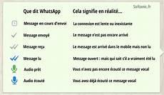 whatsapp symbole bedeutung whatsapp que signifient le check bleu et les