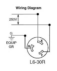 hubbell locking plug l14 30p wiring diagram
