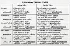 german passive worksheets 19704 german handouts on various grammar or vocabulary topics some including classroom or partner