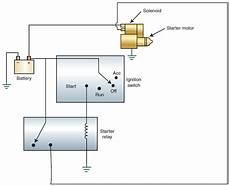 motor control relay schematic impremedia net