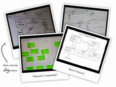 become an awesome software architect pdf how do you define software architecture personal wiki