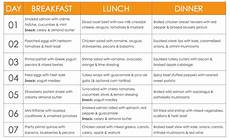 clashofclansgems on twitter quot perfect diet meal plan diet