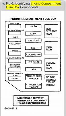 fuse box diagram for 1999 ford crown cooling fan relay breaker i a 1999 crown vic