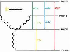 Common Electrical Services Pveducation