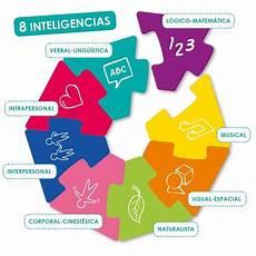 El Reto De Las Inteligencias Multiples Inteligencia