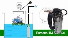 pippo elettropompa sommersa monoblocco schermata power eurosub 1m pippohydro pompe