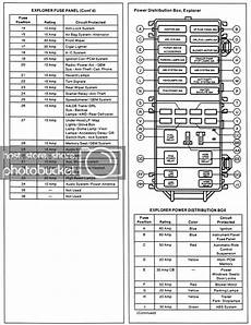 Explorer Fuse Box Diagram by Solved I Need A Fuse Box Diagram Of A 98 Ford Explorer